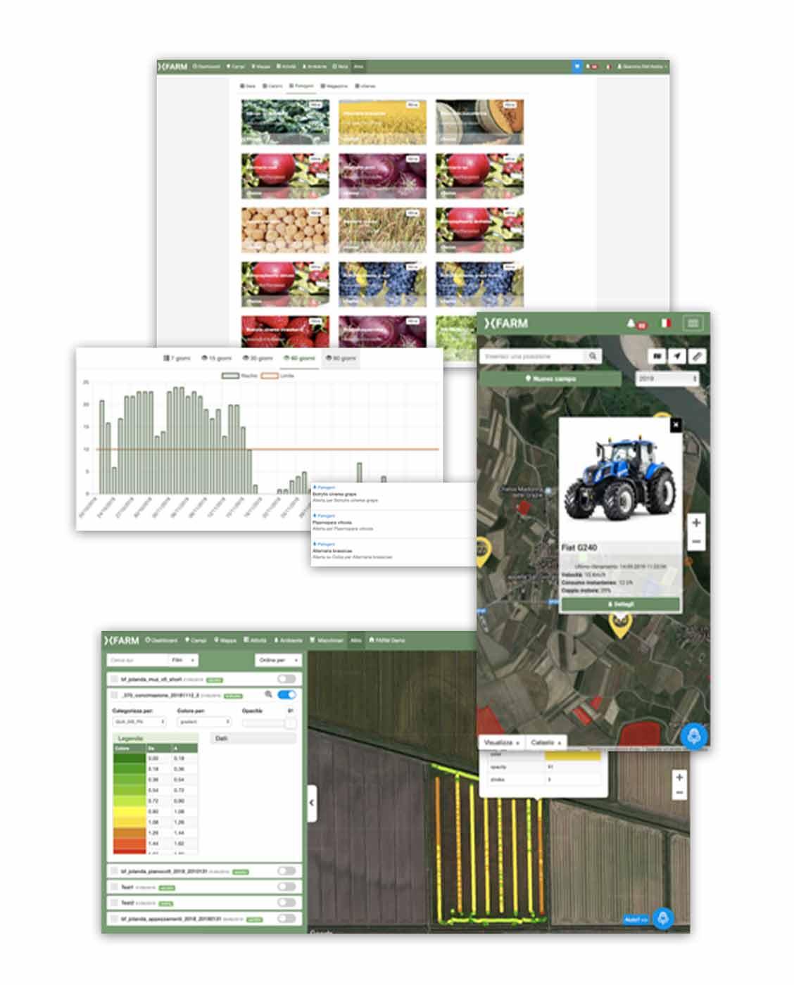 Agricoltura basata sui dati