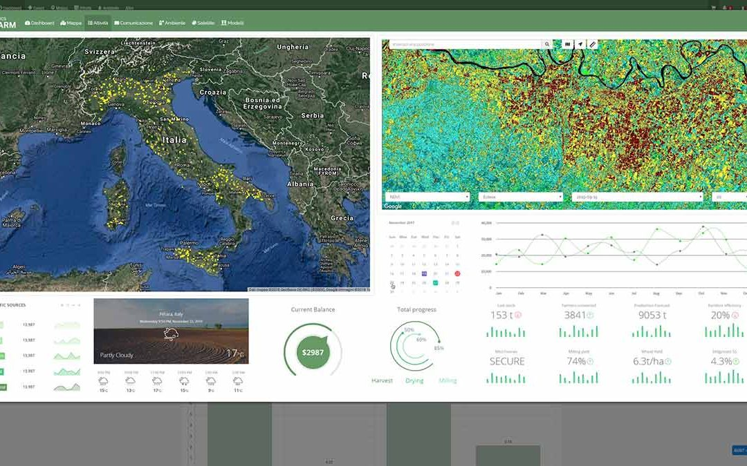 xFarm si prepara al lancio di Analytics, la dashboard per i professionisti dell'agroalimentare