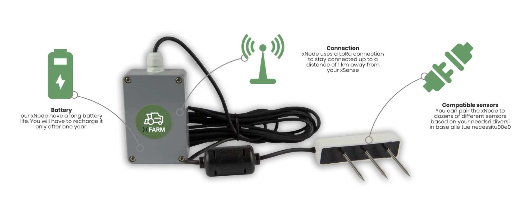 Sensori per agricoltura digitale